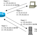 Hairpin NAT Mikrotik — доступ ко внутреннему ресурсу по внешнему IP