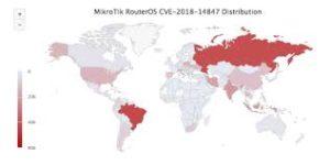 MikroTik CVE-2018-14847