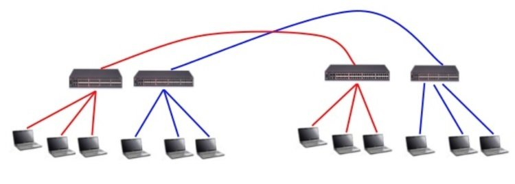 Схема сложной локальной сети