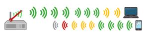 Излишнее увеличение мощности wifi