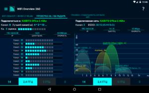Wi-Fi Overview 360 приложение