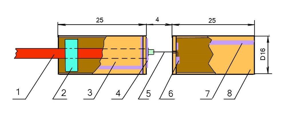 конструкция всенаправленной антенны