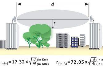 Расчет радиуса зоны Френеля