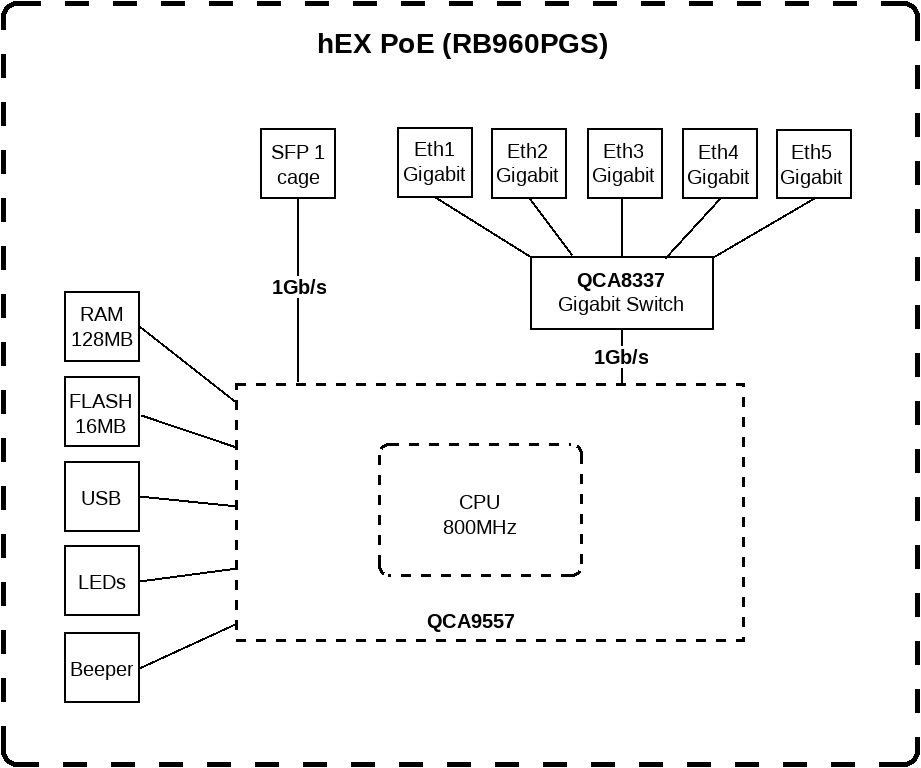 hex poe rb960pgs schema