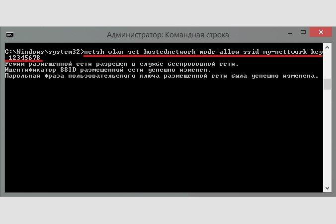 Команда по созданию имени и пароля к точке доступа